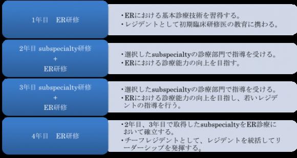 ERpro-e1377743441414