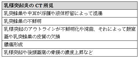 49kaisetsu_hyou2