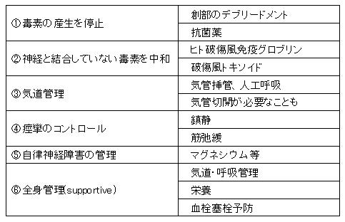 52kaisetsu_hyo-1