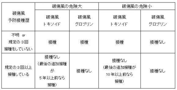52kaisetsu_hyo-2