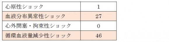 77k-1